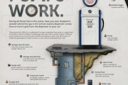How Gas Pumps Work